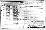 Maine Divorce Returns, Volume 36A, 1961 (Androscoggin to Lincoln Counties)