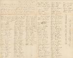 List of Volunteers for 3rd Regiment, 2nd Brigade, 1795
