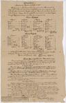 General Orders, Boston, September-October 1795