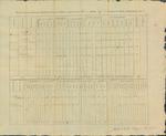 Annual Return, 2nd Brigade Infantry, 1818