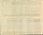 Annual Return, 2nd Brigade Infantry, 1819