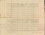 Inspection Return, 1st Brigade, December 24, 1814