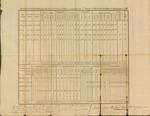 Inspection Return, 2nd Brigade, 1810