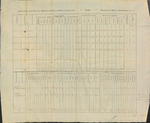 Inspection Return, 2nd Brigade, 1817