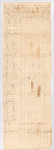 Muster Roll of Capt Crowell, 3rd Regiment, 8th Division Militia, 1809