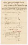 Maine District Court - United States vs. Brig Agenoria & cargo, 1808