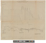 West Branch Penobscot River, Maine Part 1 1906 by United States Geological Survey and H S. Boardman