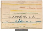 Vertical Sections Exhibiting the Comparative Altitudes of the Principal Highlands and Rivers of the State of Maine 1829 by Moses Greenleaf