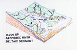 9200 BP Kennebec River Deltaic Sediment