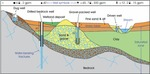 Well Type Diagram by Maine Geological Survey
