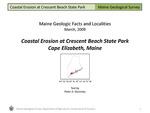 Coastal Erosion at Crescent Beach State Park