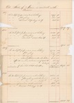 1852-03-19  State accounts with agents for the Passamaquoddy and Penobscot tribes