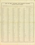 1863-04-01 List of Sick, Wounded, and Disabled Belonging to Maine Regiments by Frank E. Howe