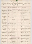 1862-10-31   Hospital Report of Maine Soldiers At the Different Hospitals In and Near the City of New York