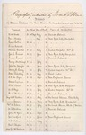 1862 Names of Maine Soldiers Who Have Died in the Hospitals In and Near NY City by Frank E. Howe