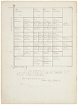Pages 01.1- 2. Plan of Township 15 Middle Division With List of Lots and Proprietors by Rufus Putnam