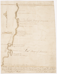 Page 07.  This plan represents Kennebeck River and the Islands therein from the North line of the Plymouth Claim to the South line of the Million Acres located on said River, taken from actual surveys of the same by the direction of the Committee for the Sale of Eastern Lands, 1798