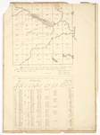 Page 24.  Plan of Township No. 6 in the 9th range of townships west of the east line of the State as surveyed in the months of September, October, and November A.D. 1834