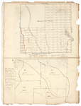 Page 30.  Plan of Township No. 3, Range 5;  Plan of Township No 6 in the 4th Range