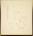 Page 74.  A Plan of that part of the District of Alfred within the vicinity of the Meeting Houses, taken for the purpose of showing and proving the accommodations that can be had there for holding a Supreme Judicial Court.