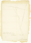 Page 03. A Plan of a road in the Indian Township Projected on a Scale forty rods to an inch. by John Gardner