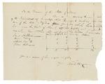 1837 Census - T4 R6 WELS