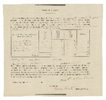 1837 Census - T6 R2